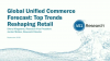 Global Unified Commerce Forecast: Top Trends Reshaping Retail