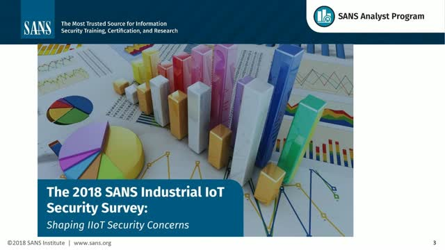The 2018 SANS Industrial IoT Security Survey - Shaping IIoT Security Concerns
