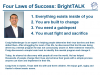 Four Laws of Success