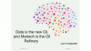 Data is the New Oil and Martech is the Oil Refinery