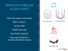 SonicWall Wireless Solutions for Retail