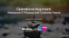 Operational Alignment: Rebalance IT Process with Customer Needs