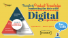 The Triangle of Product Knowledge: Connecting the Dots with Digital Experience
