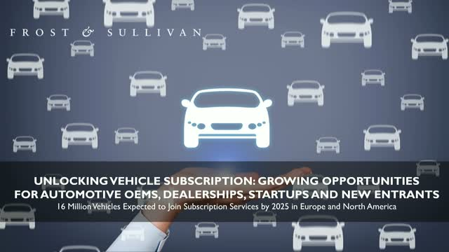 Critical Factors to the Success of the Vehicle Subscription Service