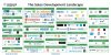 The Sales Development Landscape - V1