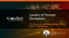 KnowBe4 - Levers of Human Deception: Science & Methodology of Social Engineering