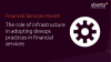 The role of infrastructure in adopting devops practices in financial services