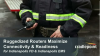 Ruggedized Routers Maximize Connectivity & Readiness for First Responders