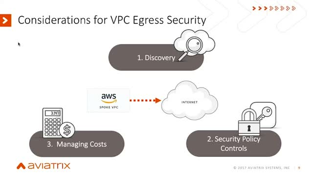 Security Requirements for Controlling VPC-to-Internet Egress Traffic