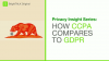 How CCPA Compares to GDPR
