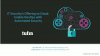 IT Security's Offering to Cloud: Enable DevOps with Automated Security