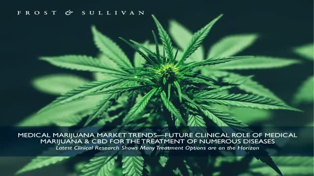 Medical Marijuana Market Trends—Future Clinical Role of Medical Marijuana & CBD