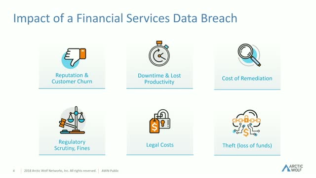What Are The Impacts of a Financial Services Data Breach