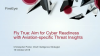 Fly True: Aim for Cyber Readiness with Aviation-Specific Threat Insights