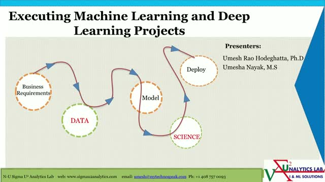 Executing Machine Learning and Deep Learning Projects