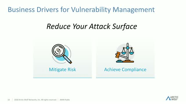 Business Drivers for Vulnerability Management