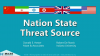 Nation States - Threat Source (Part 2)