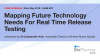 Mapping Future Technology Needs For Real Time Release Testing