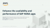 Run SAP HANA Apps in AWS with SUSE for near zero downtime