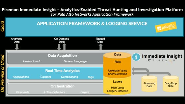 Immediate Insight App Available on the Palo Alto Networks Application Framework