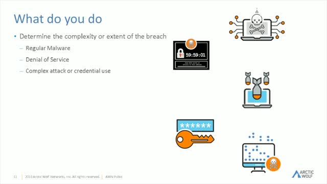 Expert Insights on Responding to a Data Breach