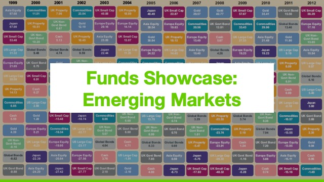 Funds Showcase: Emerging Markets