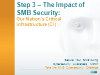 Step 3 - The Impact of SMB Security on Our Nation's Critical Infrastructure (CI)