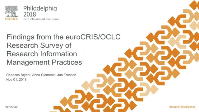 Findings from the euroCRIS/OCLC Research Survey of Research Information Manageme