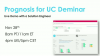 Prognosis for UC Live Demo [November 2018]