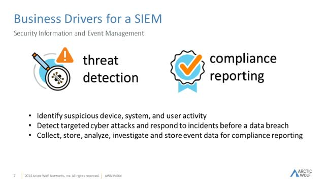 What Are the Two Main Business Drivers for Acquiring a SIEM?