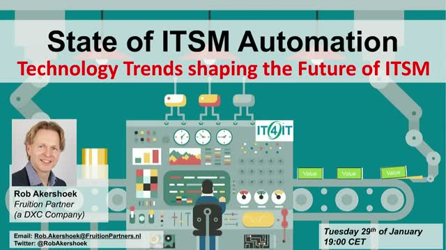 Technology Trends shaping the Future of ITSM