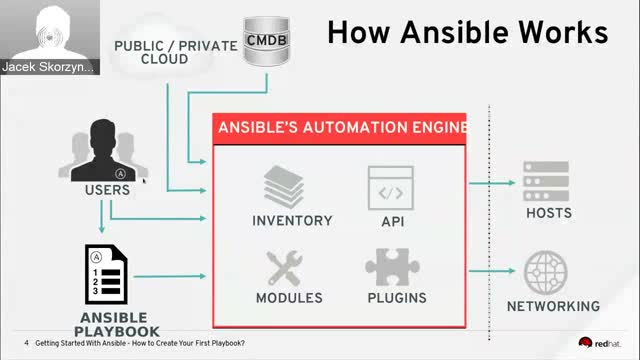 Getting Started with Ansible: How to Create Your First Playbook?