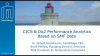 CICS & Db2 Performance Analytics Based on SMF Data