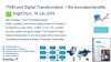 ITSM and Digital Transformation – the Business Benefits