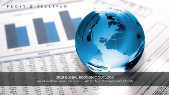 2019 Global Economic Outlook