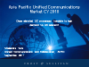 Asia Pacific Unified Communications Market CY 2010