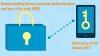 Understanding Strong Customer Authentication and how it fits with PSD2