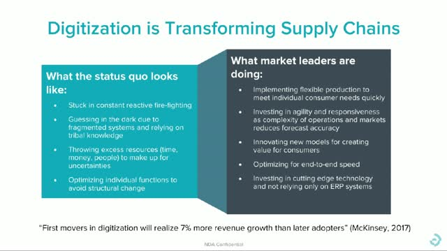 Why You Can't Divide - and - Conquer Your Way to Supply Chain Digitization