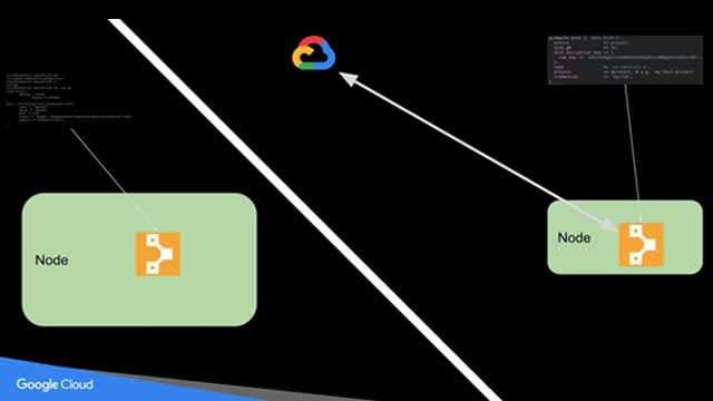 Puppet + Google Cloud: Migrating to the Cloud with Puppet