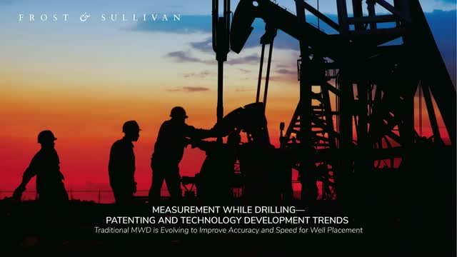 Measurement While Drilling—Patenting and Technology Development Trends