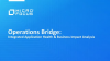 Integrated Application Health & Business Impact Analysis with Operations Bridge
