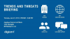 DigiCert Trends and Threats Briefing - June 2019