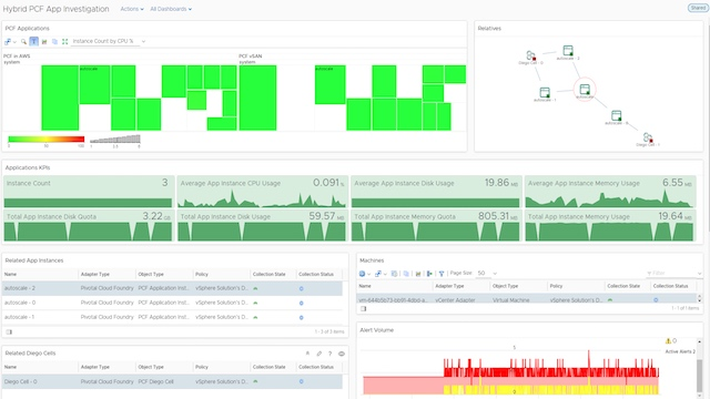 Monitoring your Hybrid Operations in vRealize