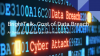 Cost of Data Breach: An Ounce of Prevention is Worth a Pound of Cure