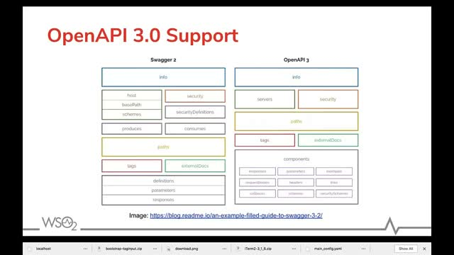 WSO2 API Manager: Support for OpenAPI 3.0, Access Control for APIs, and More