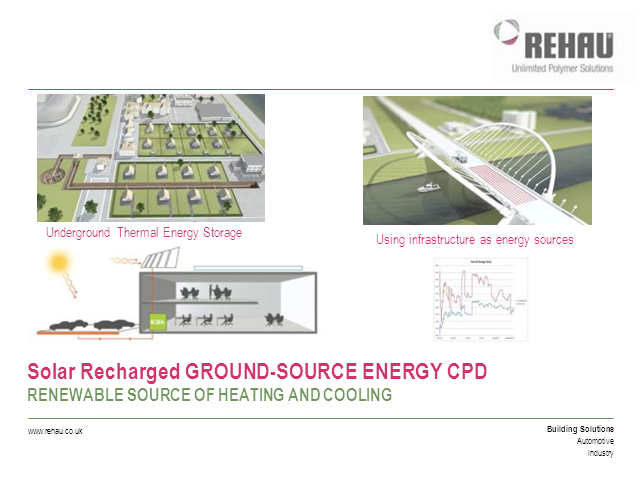 Solar Thermal recharge of Ground Source Heating system