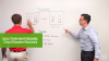 Cloud Disaster Recovery - Solution Whiteboard Series