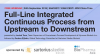 Full-Line Integrated Continuous Process from Upstream to Downstream