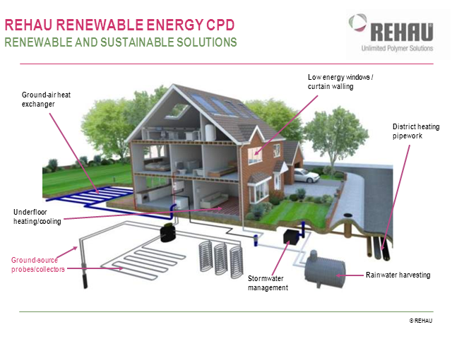 RIBA approved Renewable Energy CPD