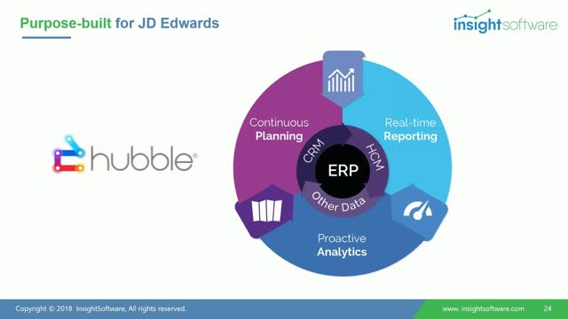 Hubble vs. JD Edwards Reporting Tools